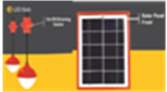 Solar Home Lightning System MH 536B+